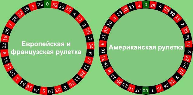 Игровой клуб 888